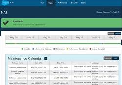 Salesforce.com System Status