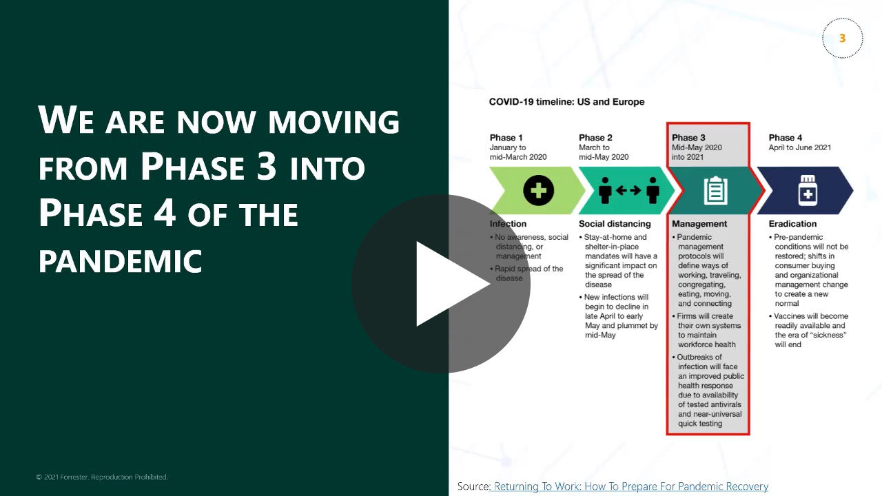 Evolution of End-User Experience Management and Mointoring Featuring Forrester