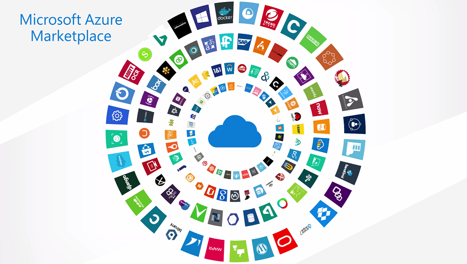 Partner Solutions Available In Microsoft Azure Ecosystem