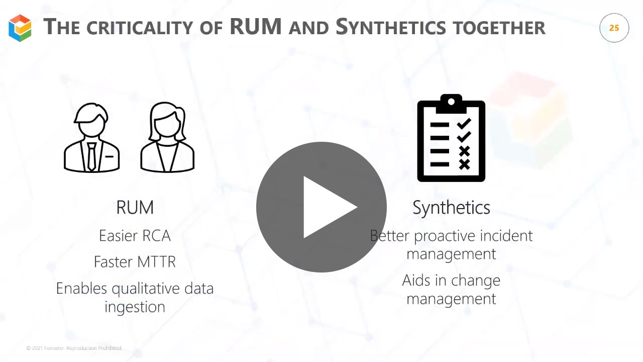 Better Together: Real User and Synthetic Monitoring for Business Success Video