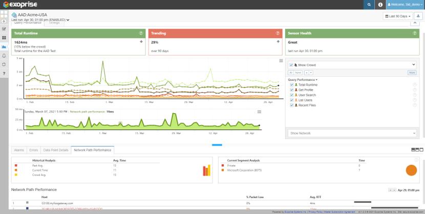 Microsoft 365 Azure AD (AAD) monitoring