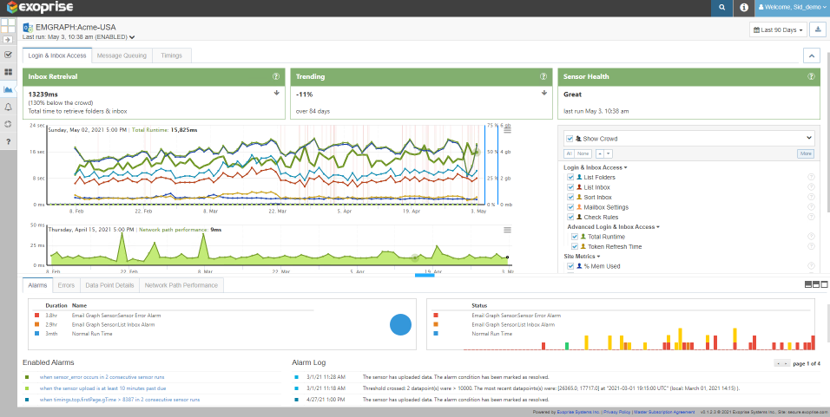 Microsoft 365 Exchange and Email Graph Monitoring