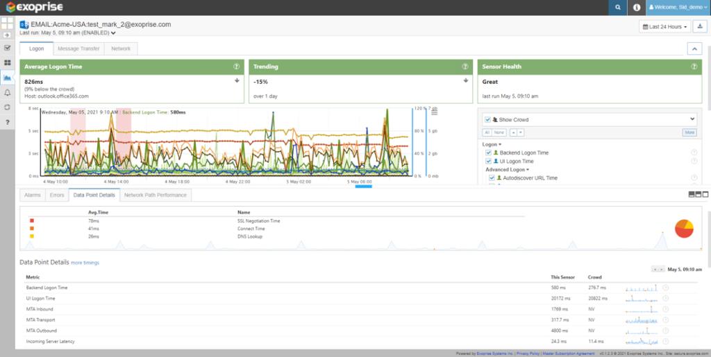 Microsoft 365 OWA Monitoring by Exoprise sensors