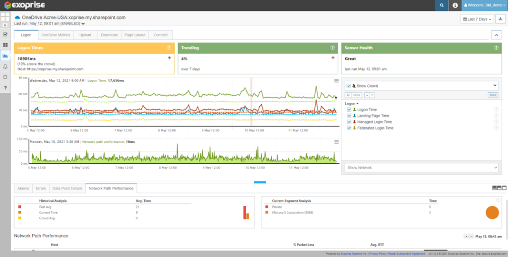 Microsoft 365 OneDrive Monitoring for page metrics and data collection