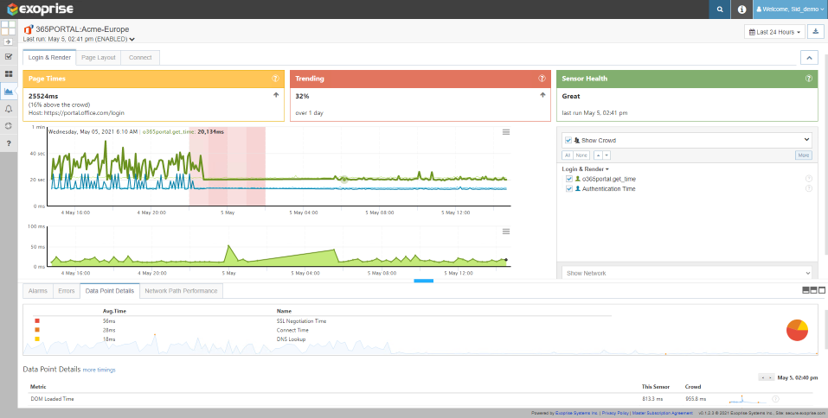 Microsoft 365 Portal Monitoring for health and availability test