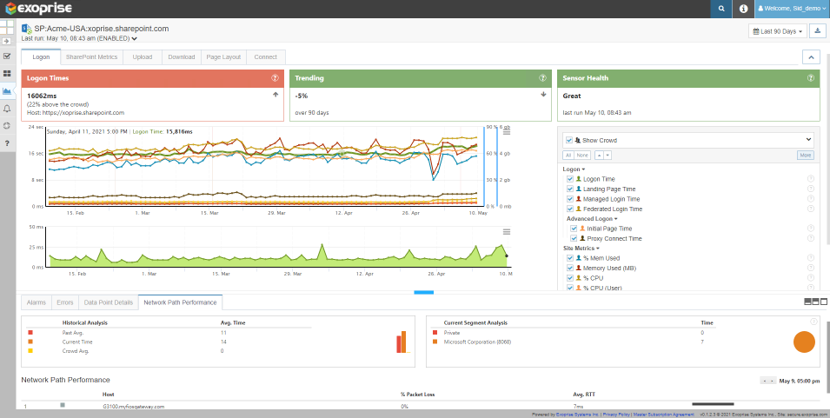 Microsoft 365 SharePoint Monitoring OAuth and Headless browser test