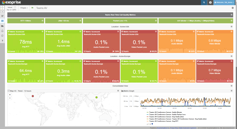 Microsoft 365 Teams Monitoring, outage detection, webRTC statistics and call quality metrics