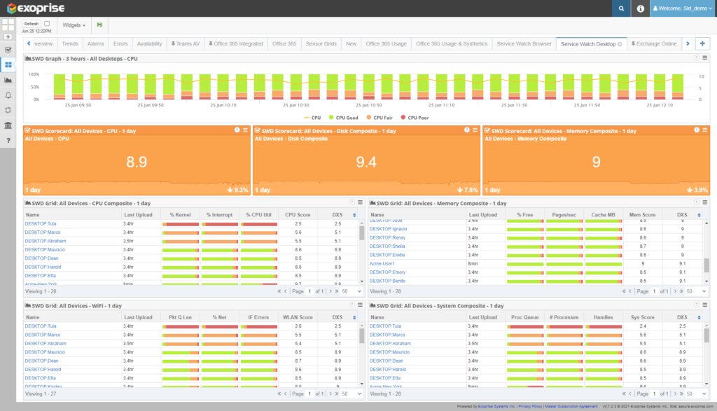 real user monitoring and desktop experience score