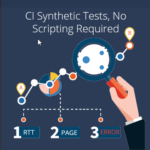 Continuous Integration With Synthetic Monitoring