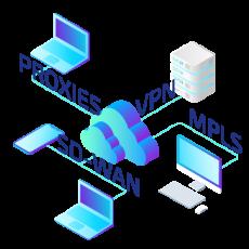 Cloud Network Transformations