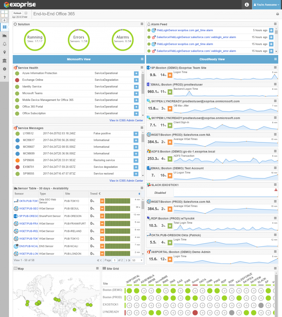 Integrated Office 365 Service Health Dashboard