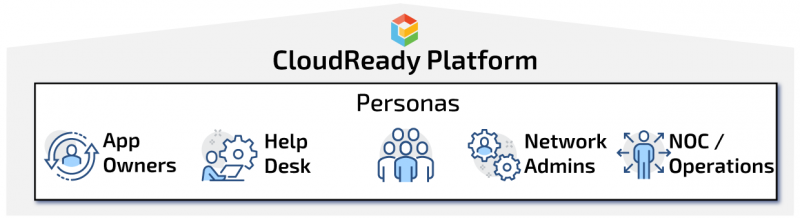 CloudReady Personas: App Owner, Help Desk, Network Admin, Ops/DevOps