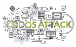 Types Of DDoS Attacks And How They Slow Your SaaS Services