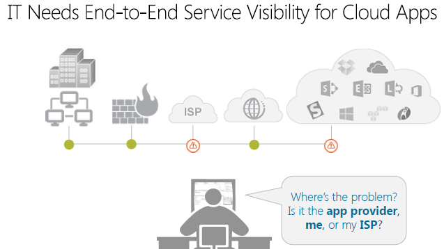 IT Needs End-to-End Service Visibility