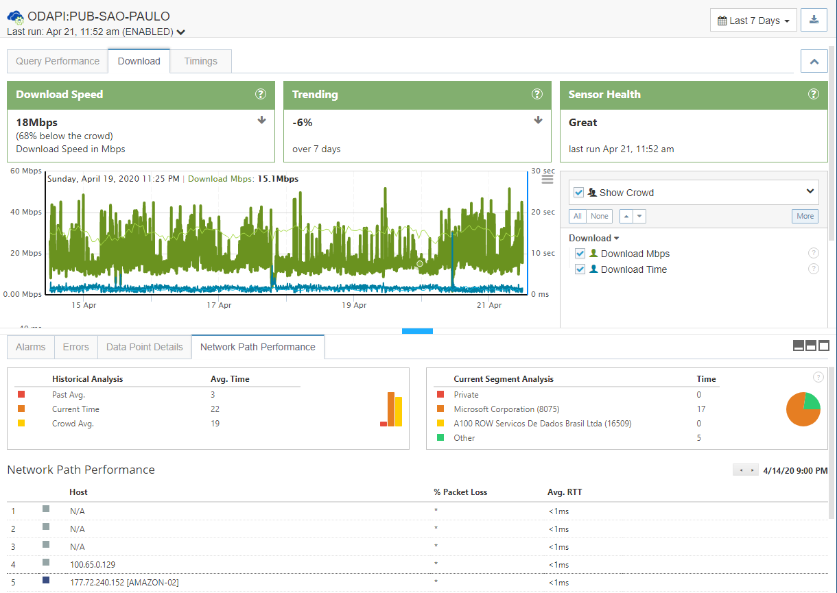 OneDrive Bandwidth Utilization