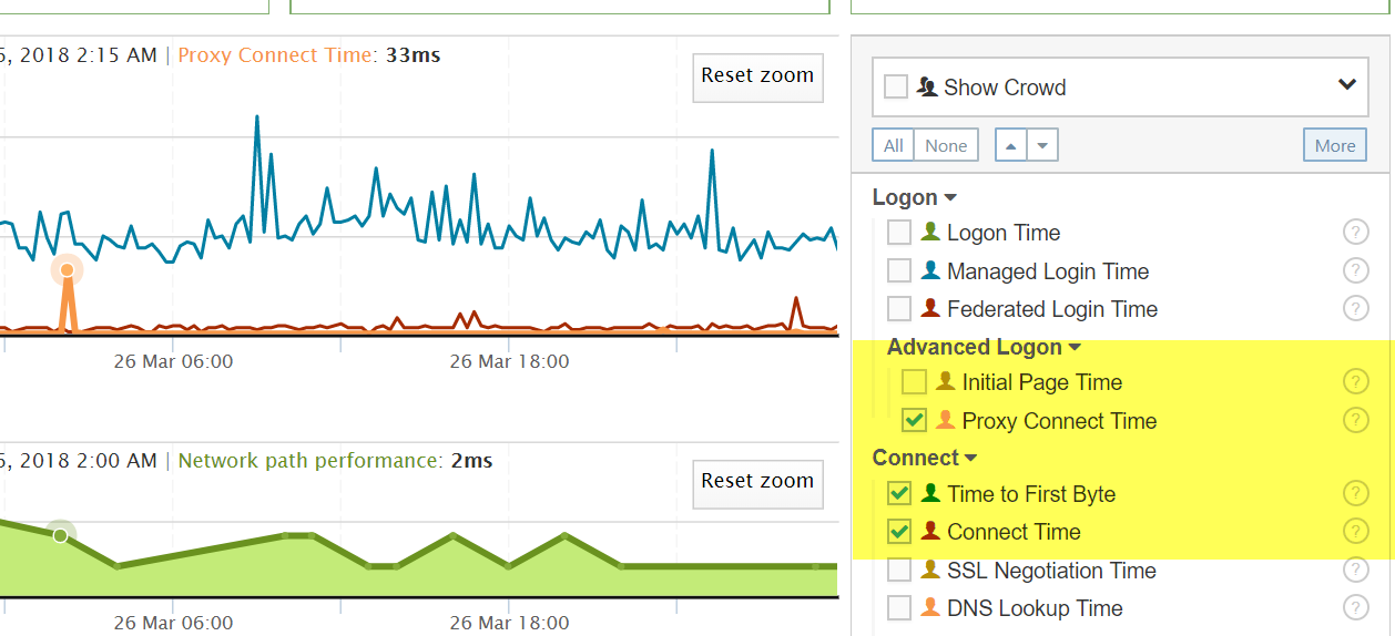 How to Test and Monitor Zscaler Proxies for Office 365