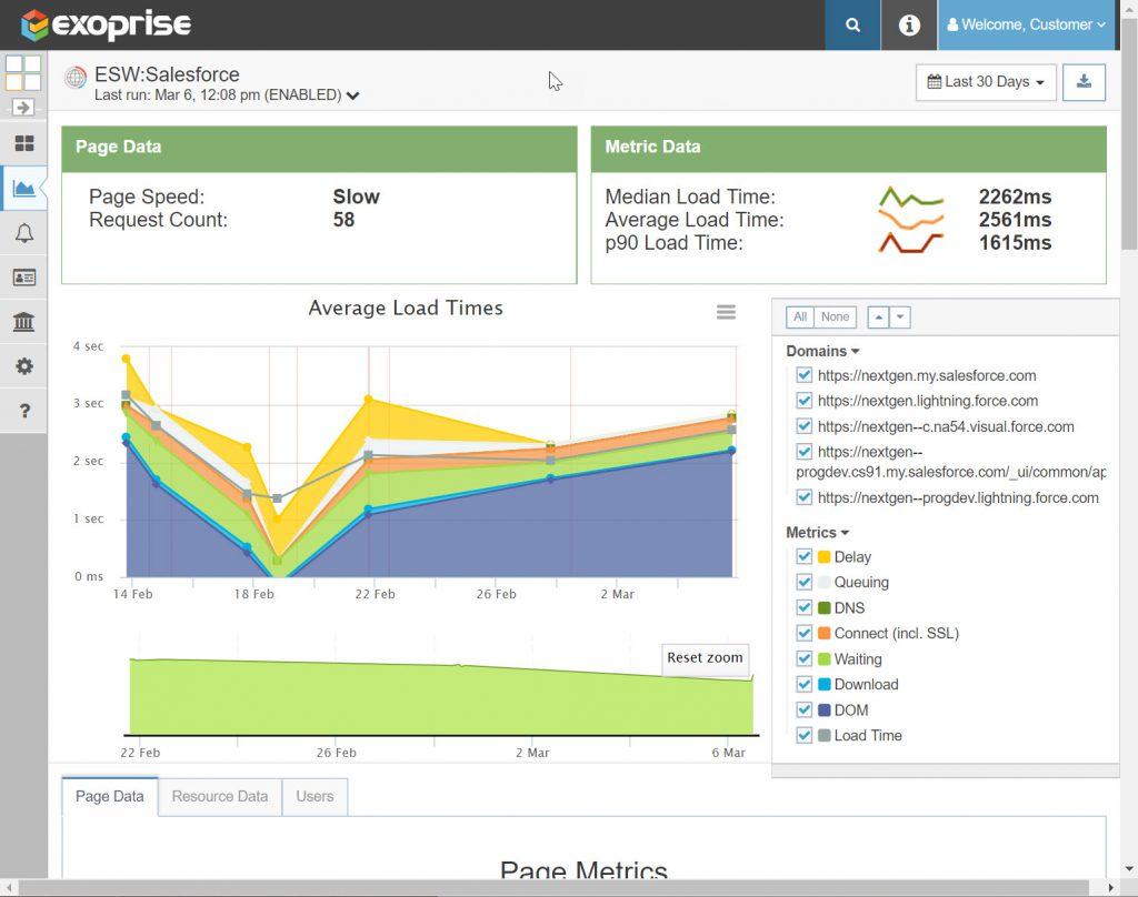 Real User Monitoring for Salesforce