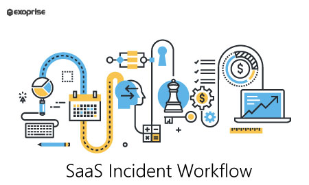 Incident Workflow With Exoprise CloudReady