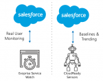 Best Practices For Monitoring Salesforce