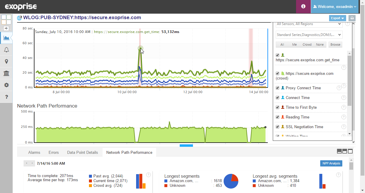 Web Login Sensor Monitoring CloudReady From Sydney Australia