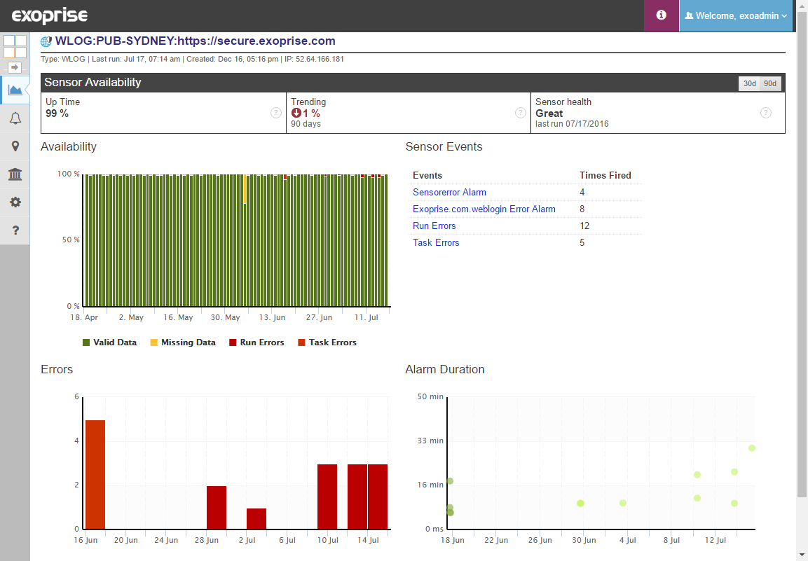 Availability & Outage Report for Any Website or SaaS Application from Your Perspective