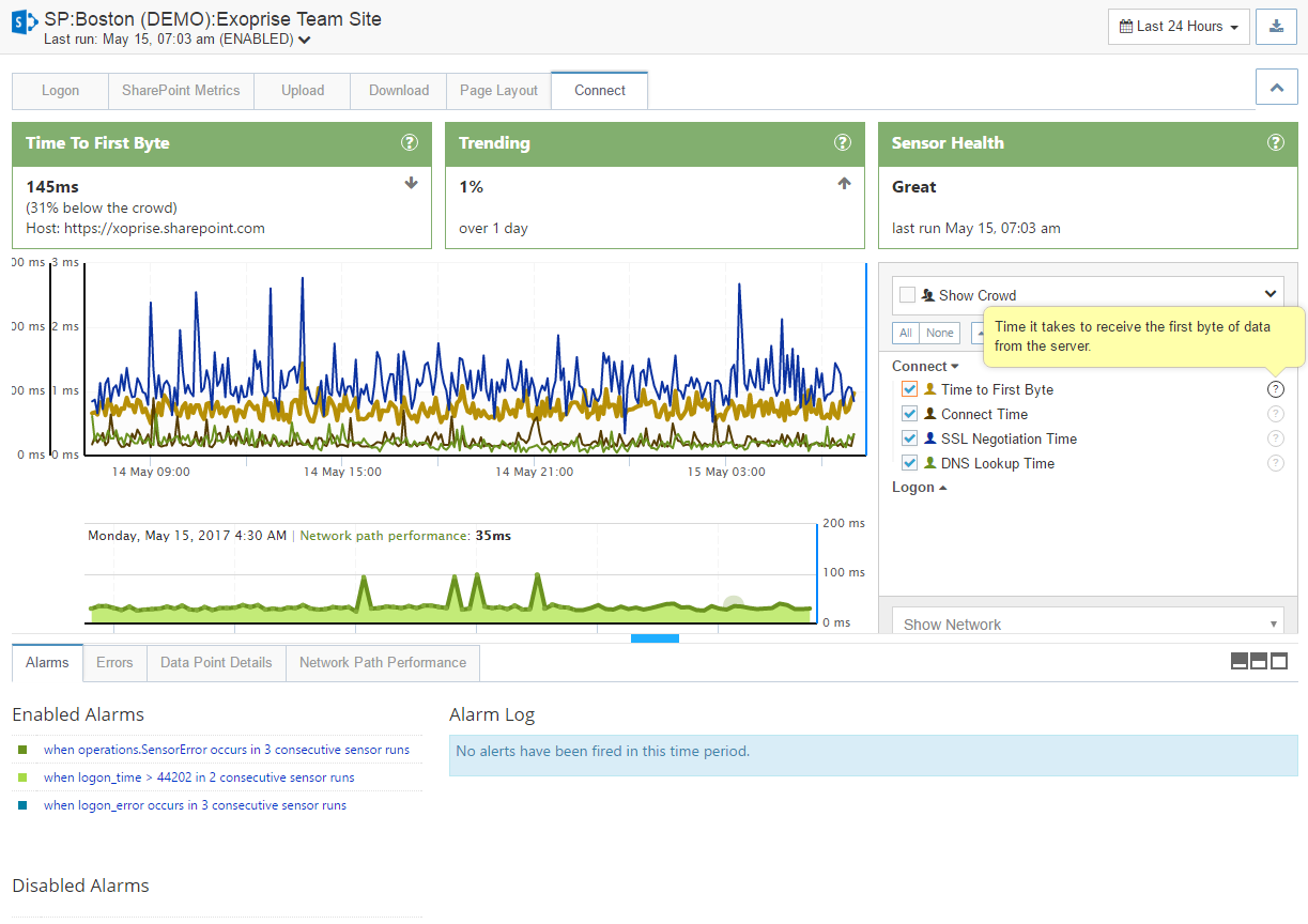 SharePoint Monitoring | Exoprise