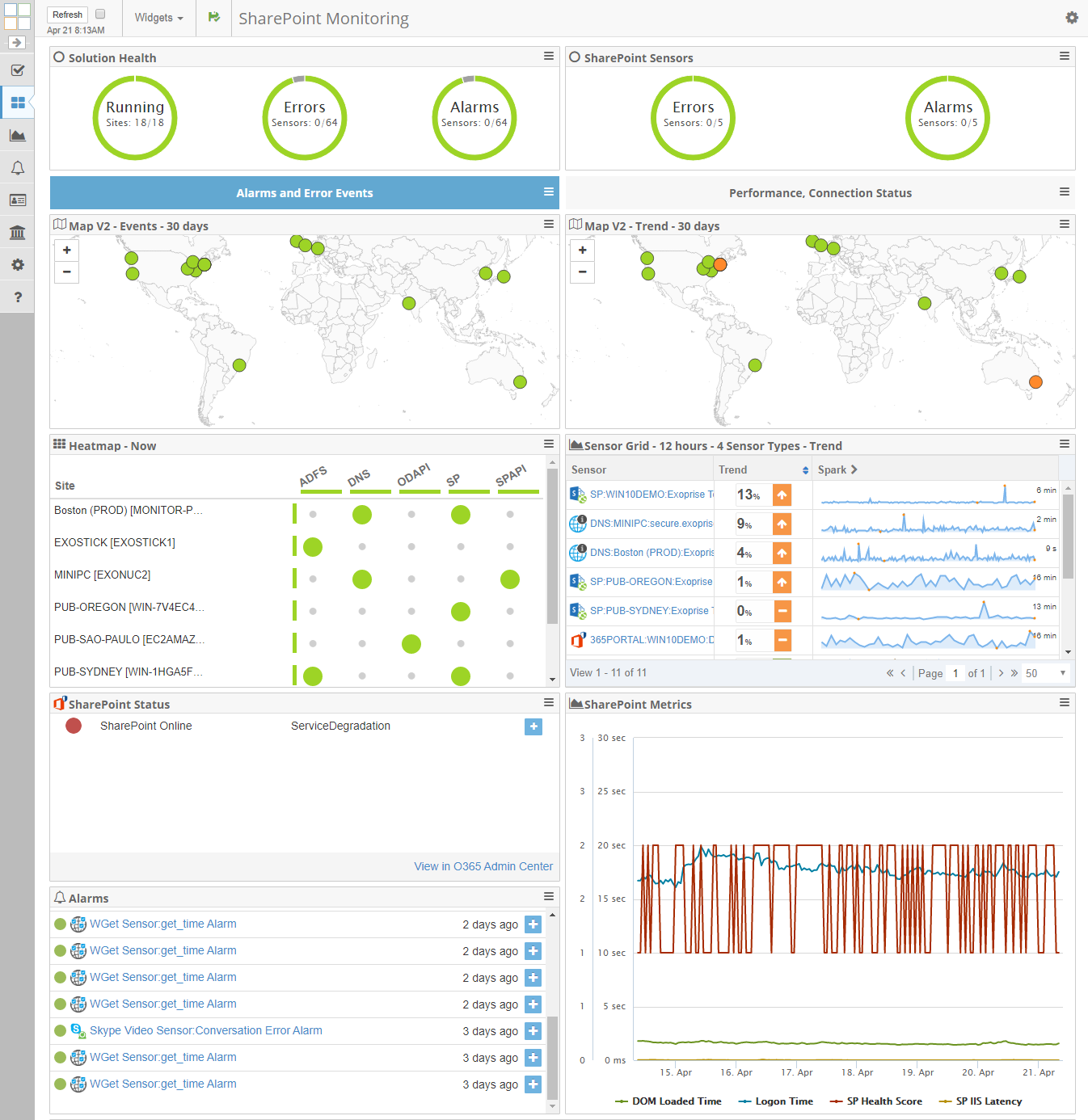 SharePoint Online Real Time Dashboard