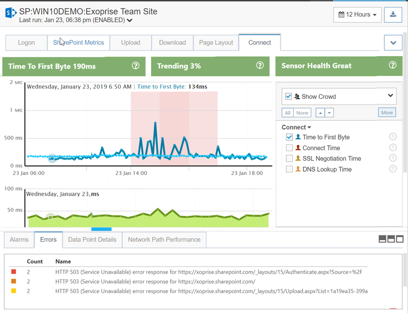Monitoring SaaS Applications for Network Administrators | Exoprise