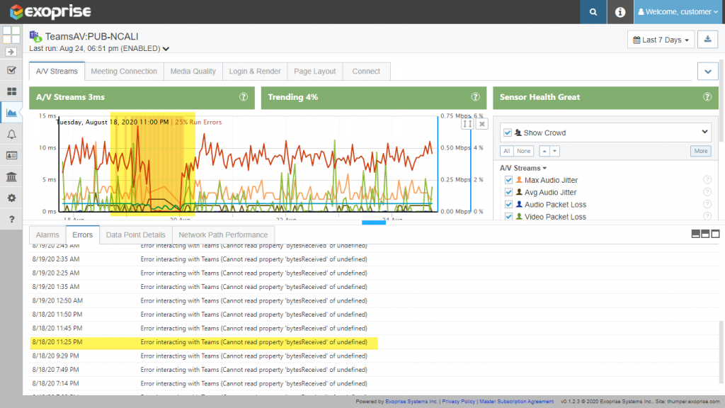 Microsoft 365 Teams Outage Detected Early By Exoprise