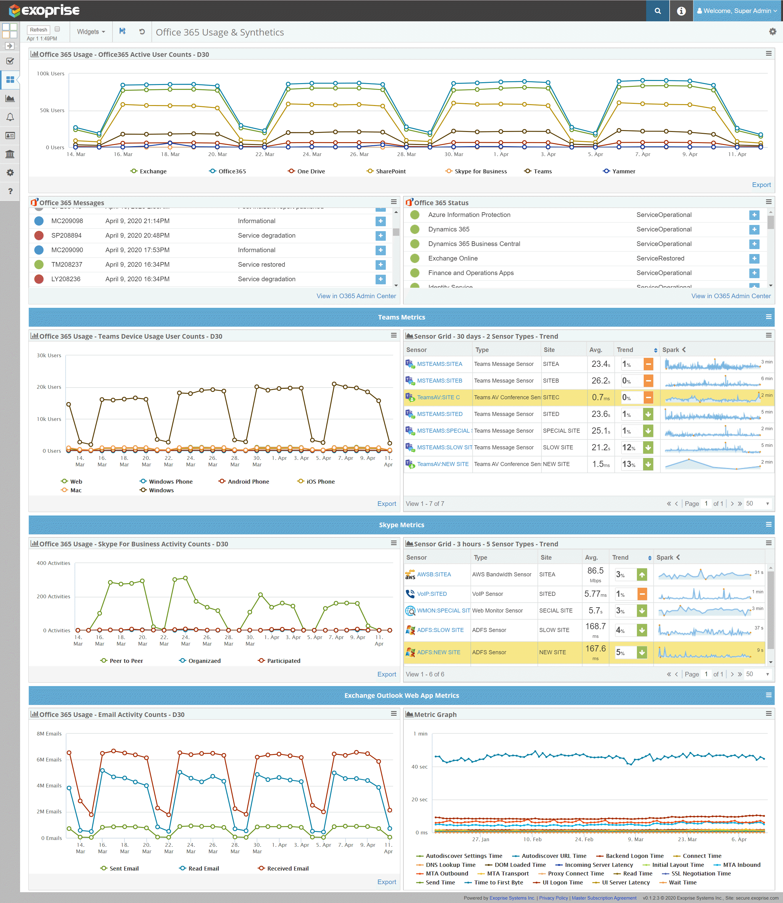 User Stats and Monitoring. One Dashboard.